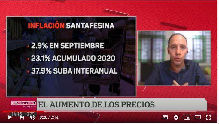 Inflación santafesina: ropa, alimentos y bebidas suben fuerte en septiembre