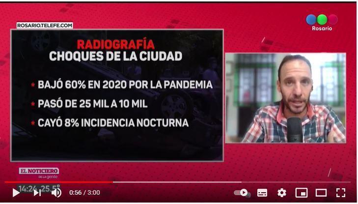Radiografía de los choques en la ciudad: fuertes cambios tras la pandemia