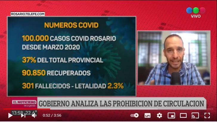 Rosario llega a los 100 mil contagios de covid y preocupa la alta tasa de letalidad