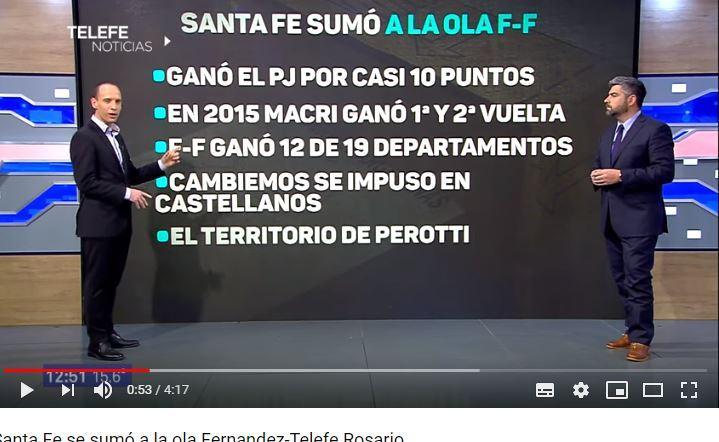 Santa Fe se subió a la ola Fernández-Fernández