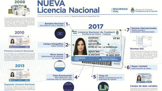 Santa Fe ya entrega las nuevas licencias de conducir nacionales